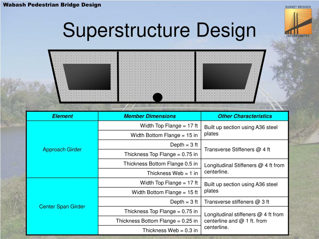 Superstructure Design