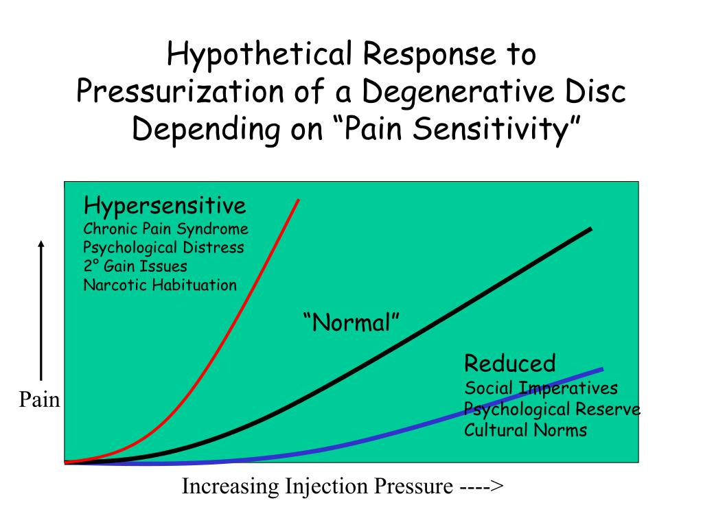 Hypothetical Response to Pressurization of a Degenerative Disc