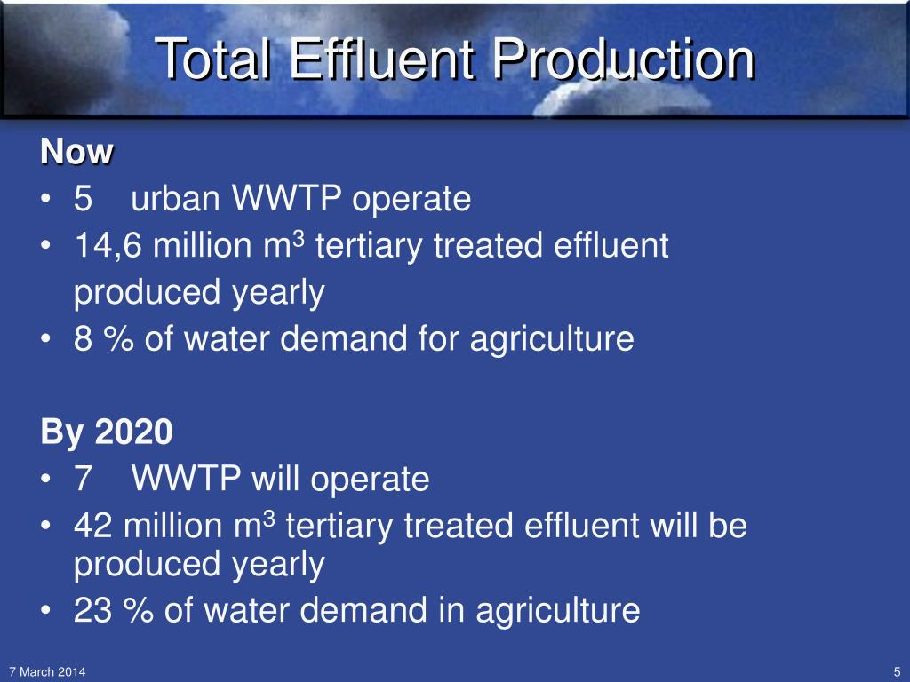 Total Effluent Production