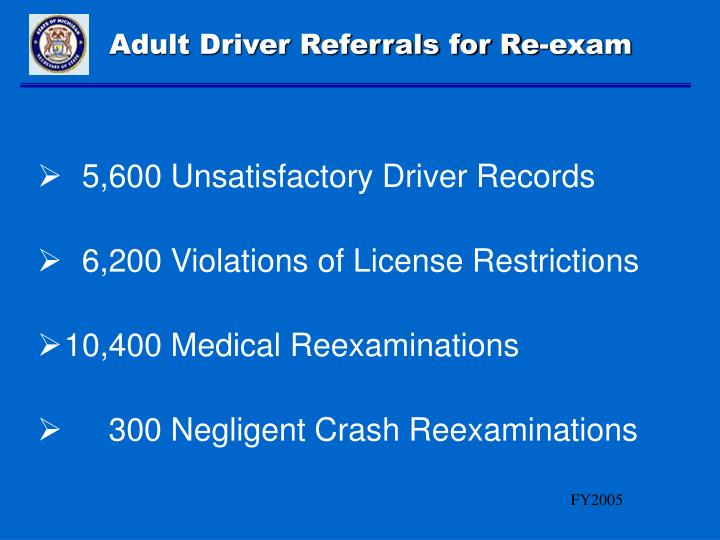 Adult Driver Referrals for Re-exam