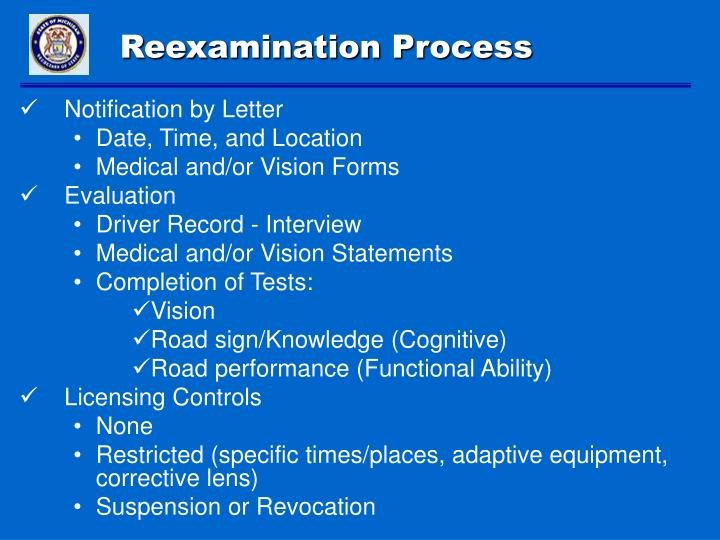 Reexamination Process