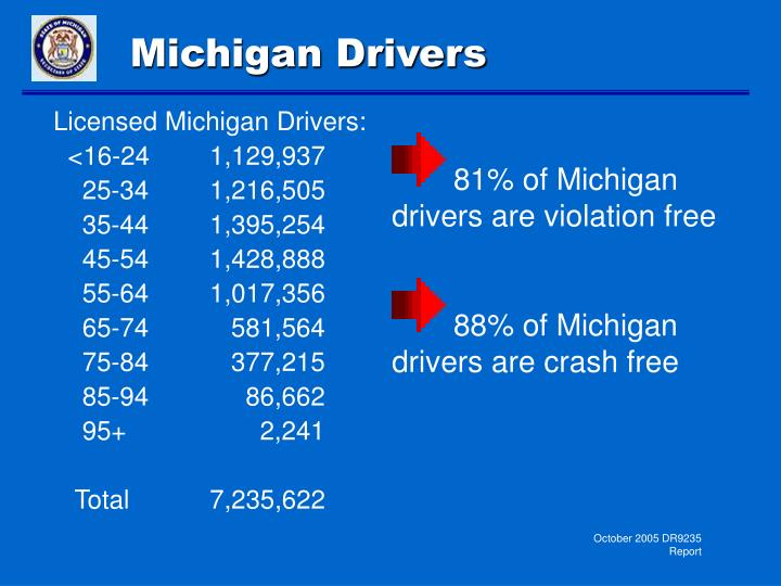 Licensed Michigan Drivers: