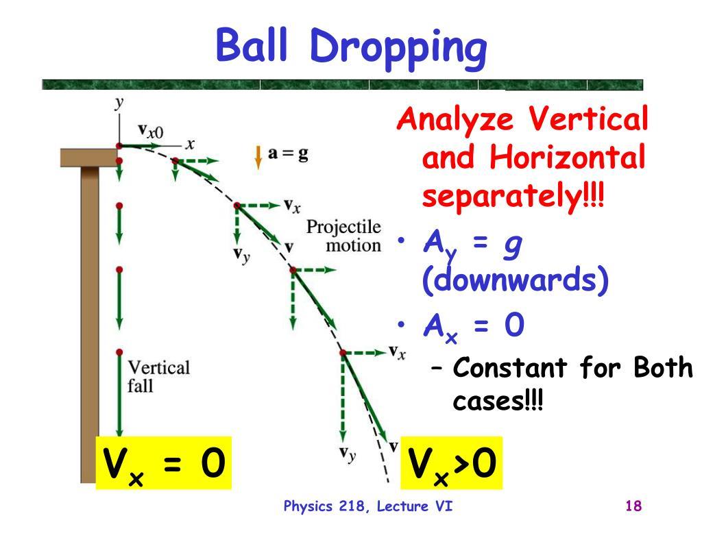 Ball Dropping
