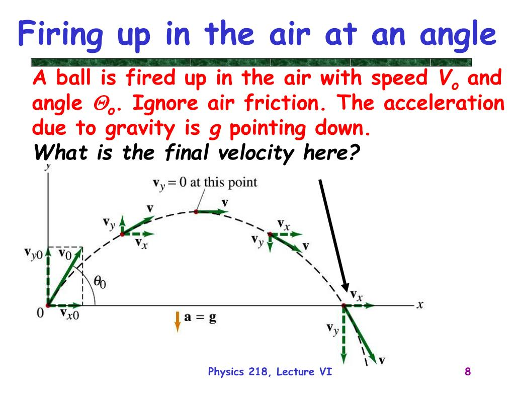 Firing up in the air at an angle