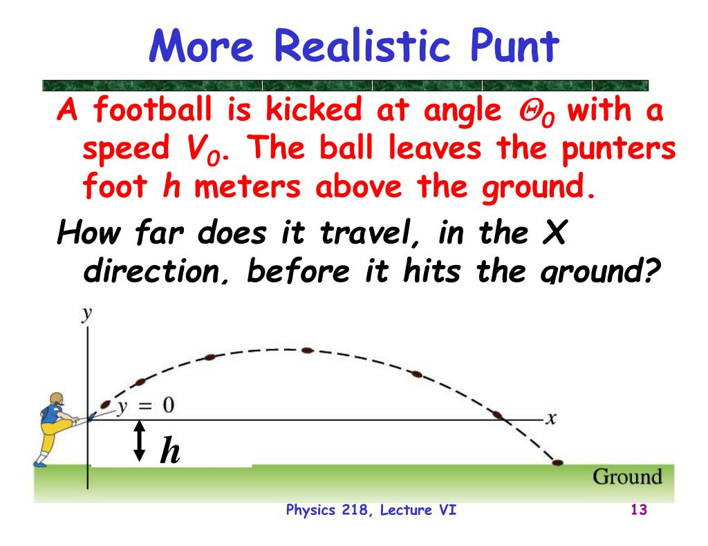 More Realistic Punt