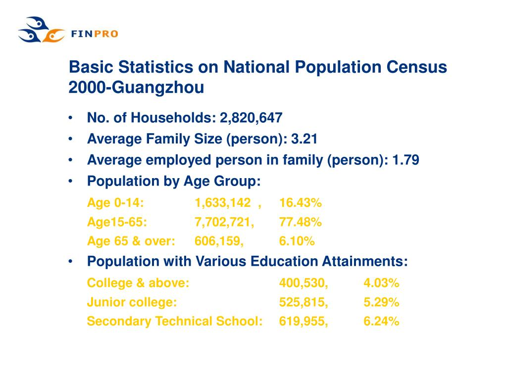 Basic Statistics on National Population Census 2000-Guangzhou