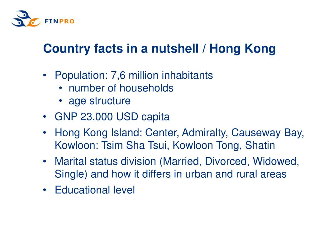 Country facts in a nutshell / Hong Kong