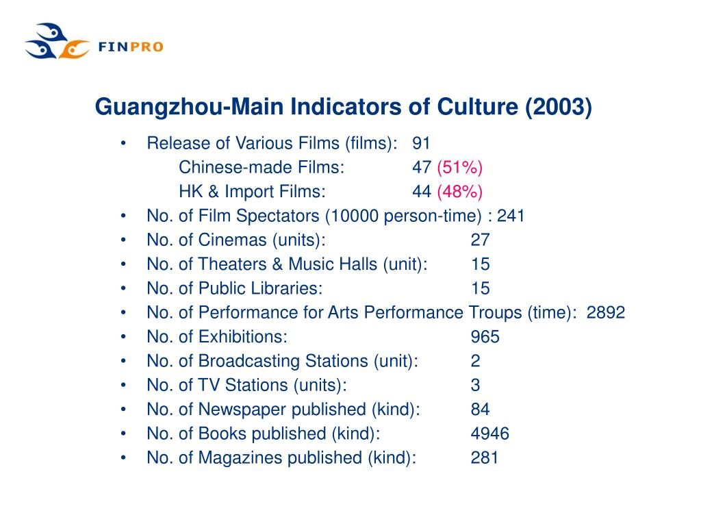 Guangzhou-Main Indicators of Culture (2003)