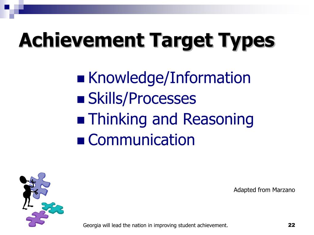 Achievement Target Types