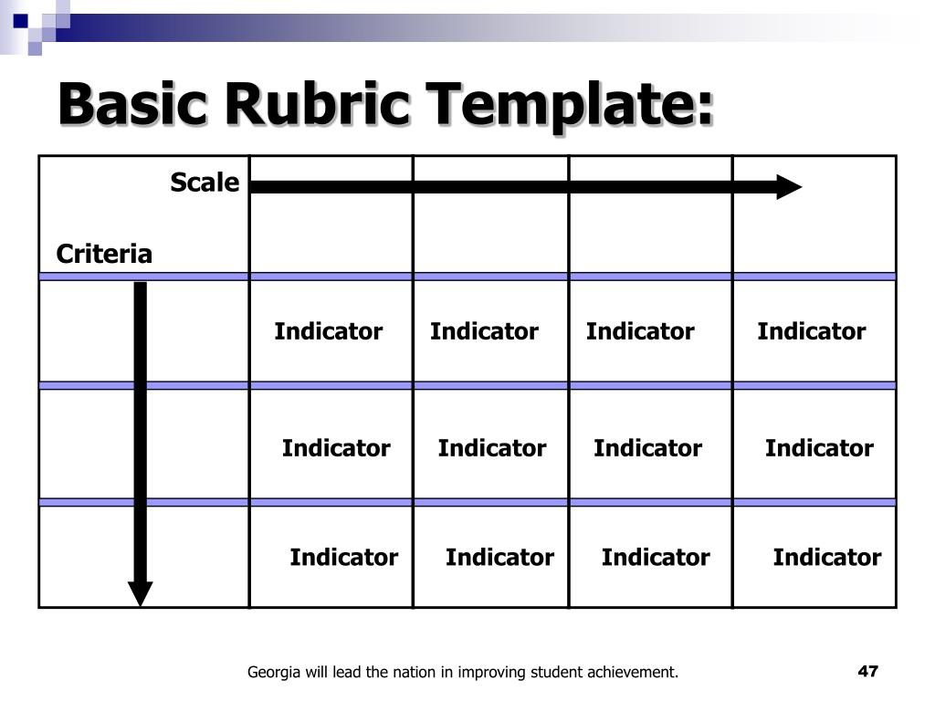 Basic Rubric Template: