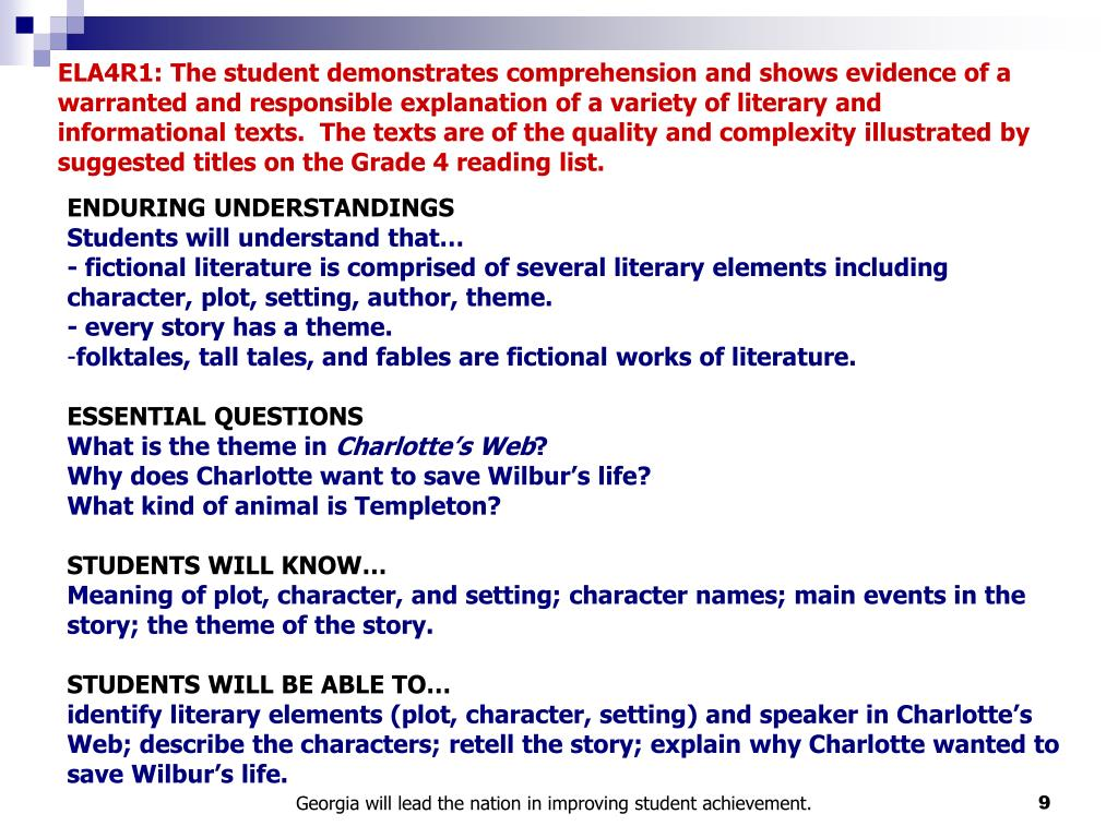 ELA4R1: The student demonstrates comprehension and shows evidence of a warranted and responsible explanation of a variety of literary and informational texts.  The texts are of the quality and complexity illustrated by suggested titles on the Grade 4 reading list.