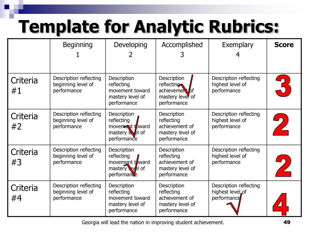 Template for Analytic Rubrics: