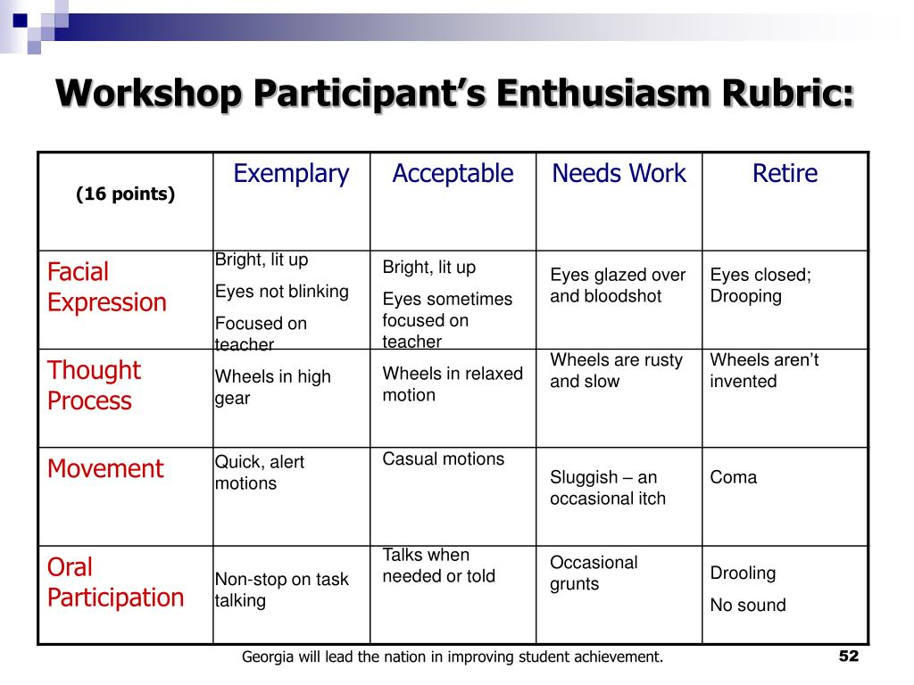 Workshop Participant's Enthusiasm Rubric: