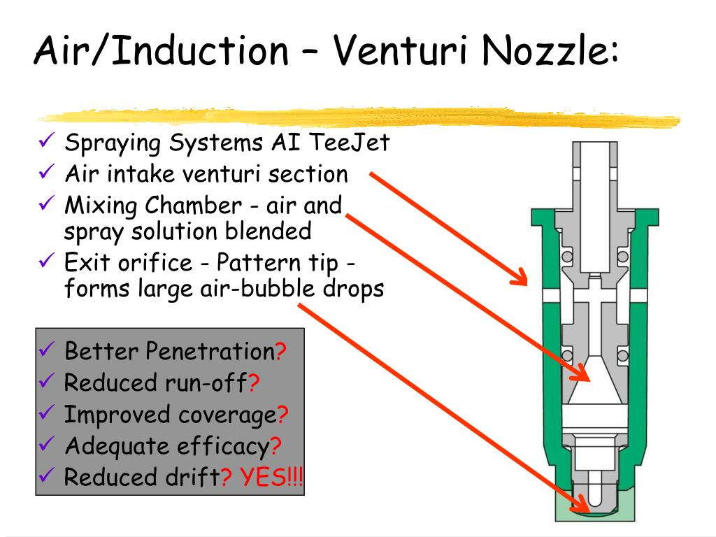 Air/Induction – Venturi Nozzle: