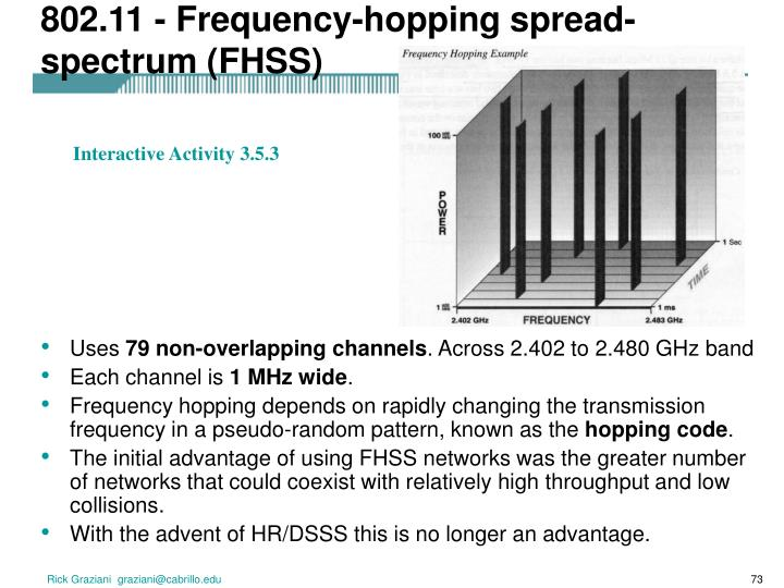 802.11 - Frequency-hopping spread-spectrum (FHSS)