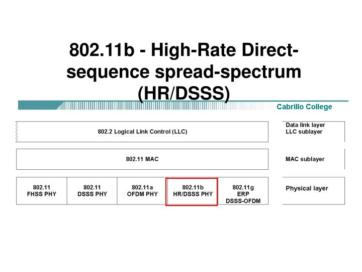 802.11b - High-Rate Direct-sequence spread-spectrum (HR/DSSS)