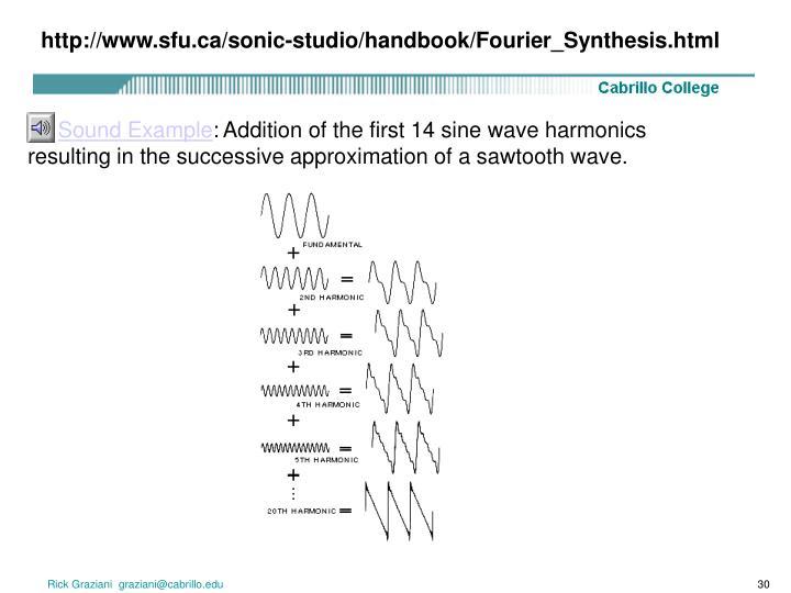http://www.sfu.ca/sonic-studio/handbook/Fourier_Synthesis.html