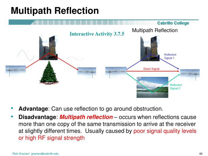 Multipath Reflection