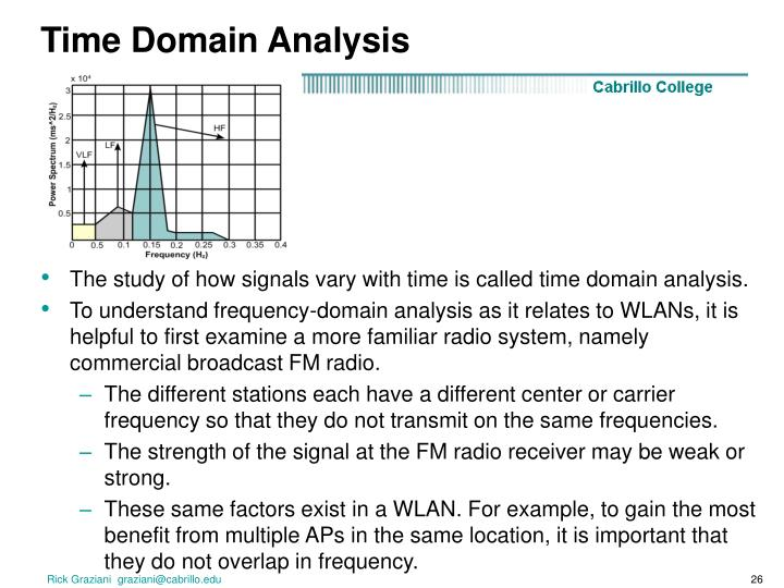 Time Domain Analysis
