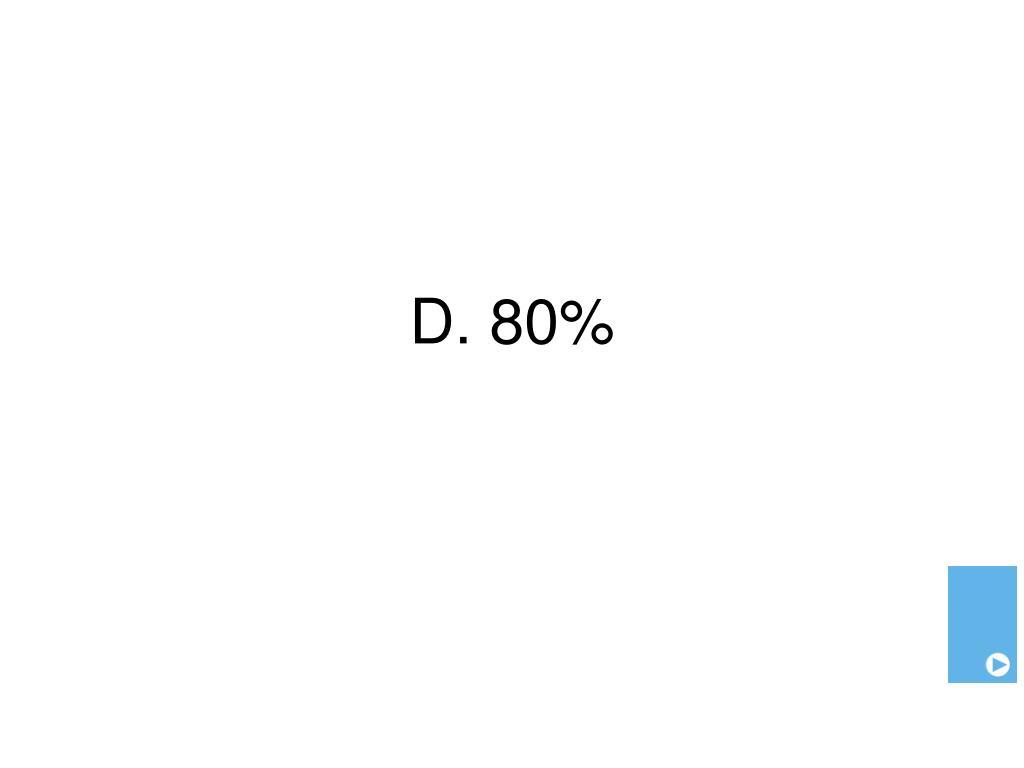D. 80%