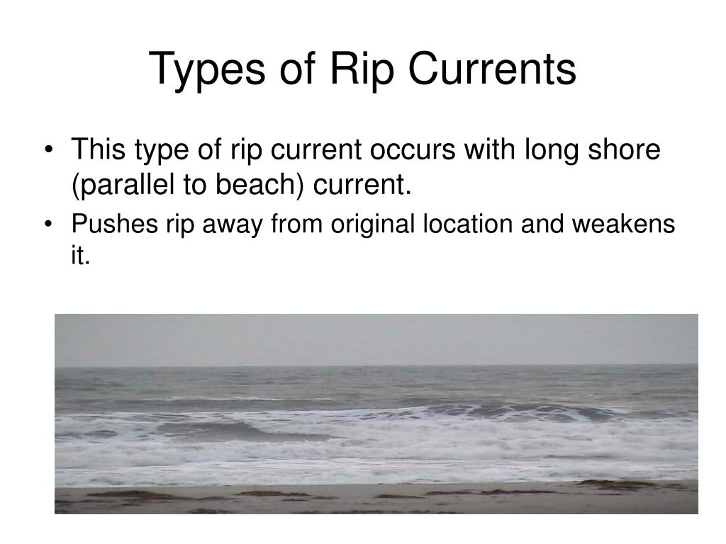 Types of Rip Currents