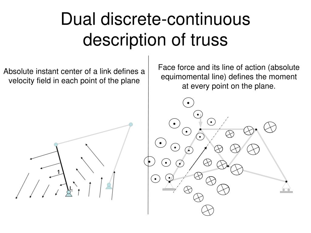Dual discrete-continuous description of truss