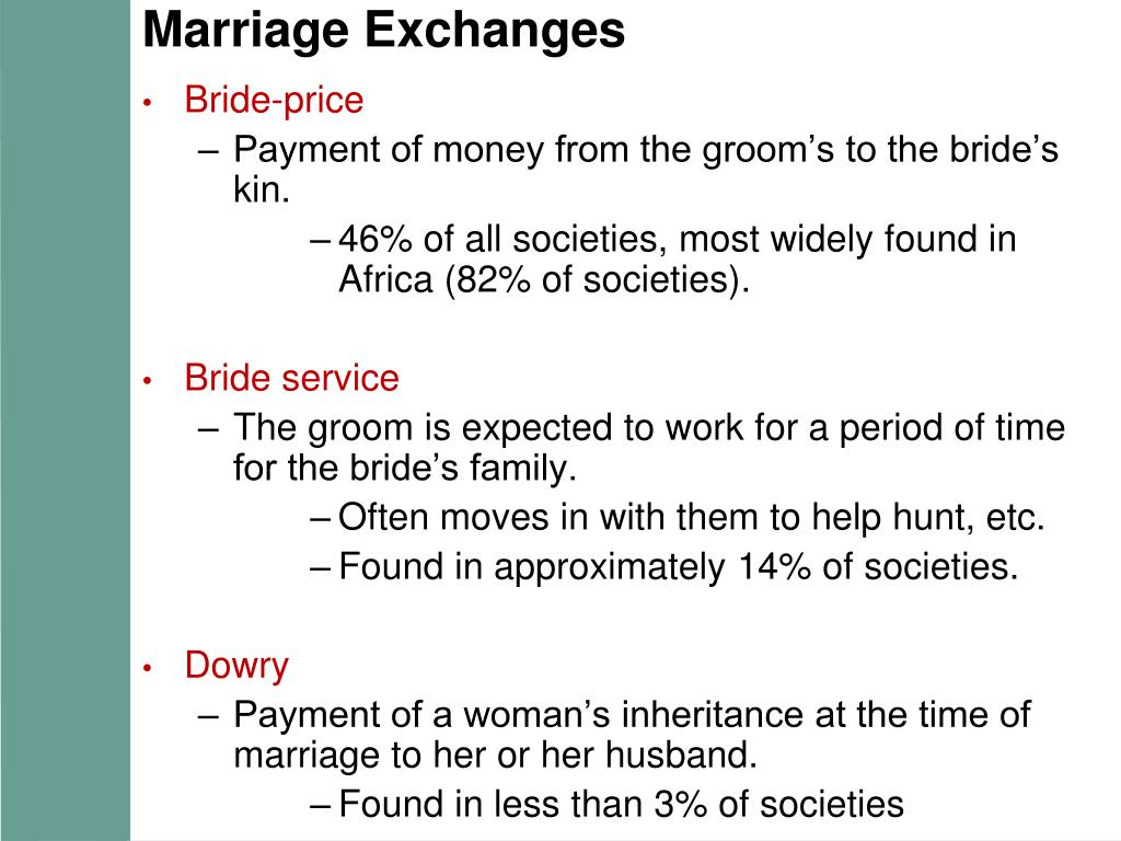 Marriage Exchanges