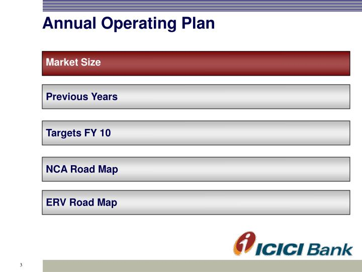 Annual Operating Plan