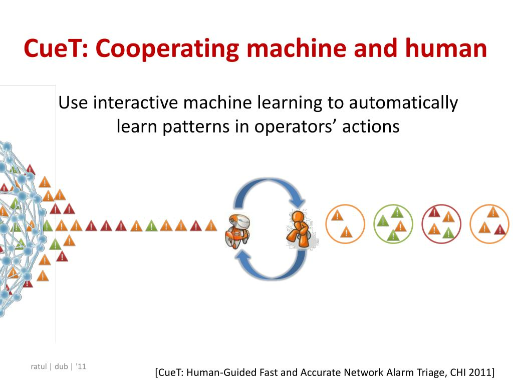 CueT: Cooperating machine and human