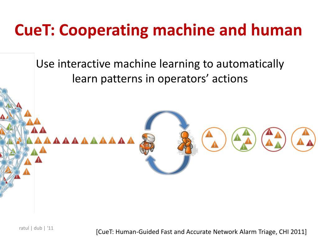CueT: Cooperating machine and human