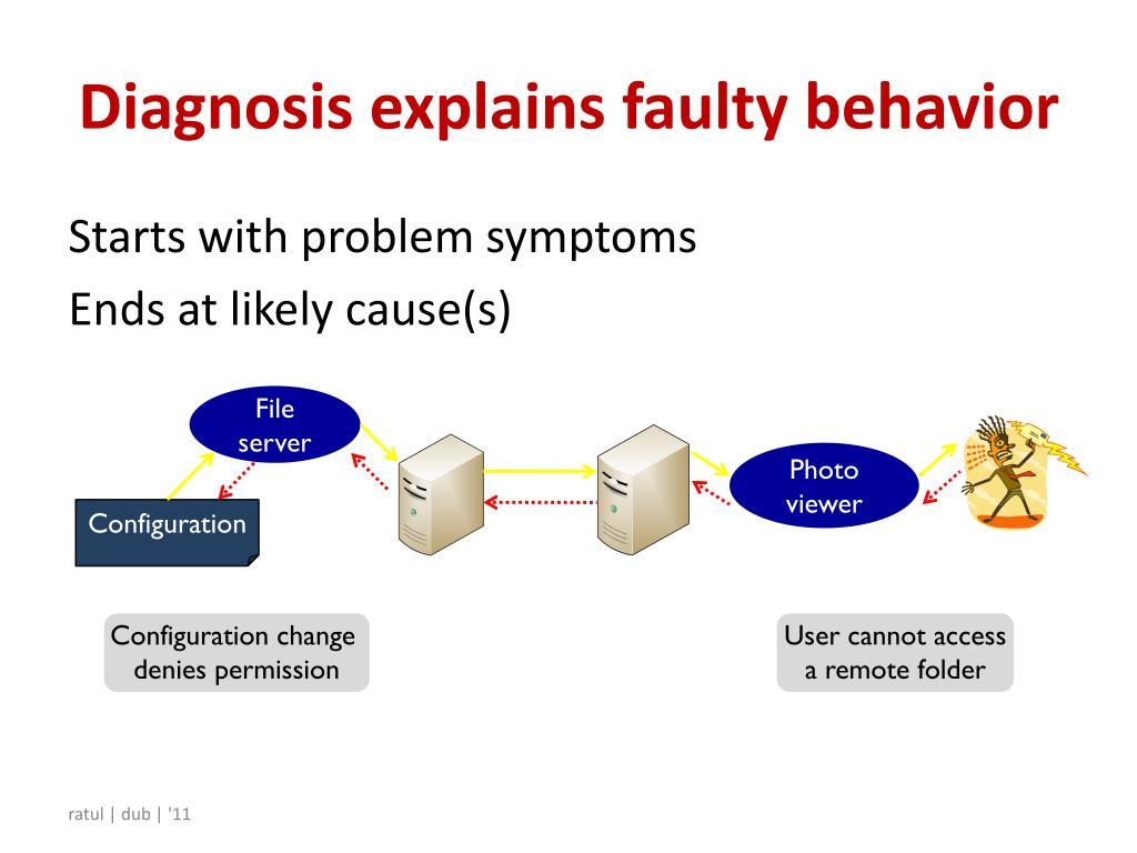 Diagnosis explains faulty behavior