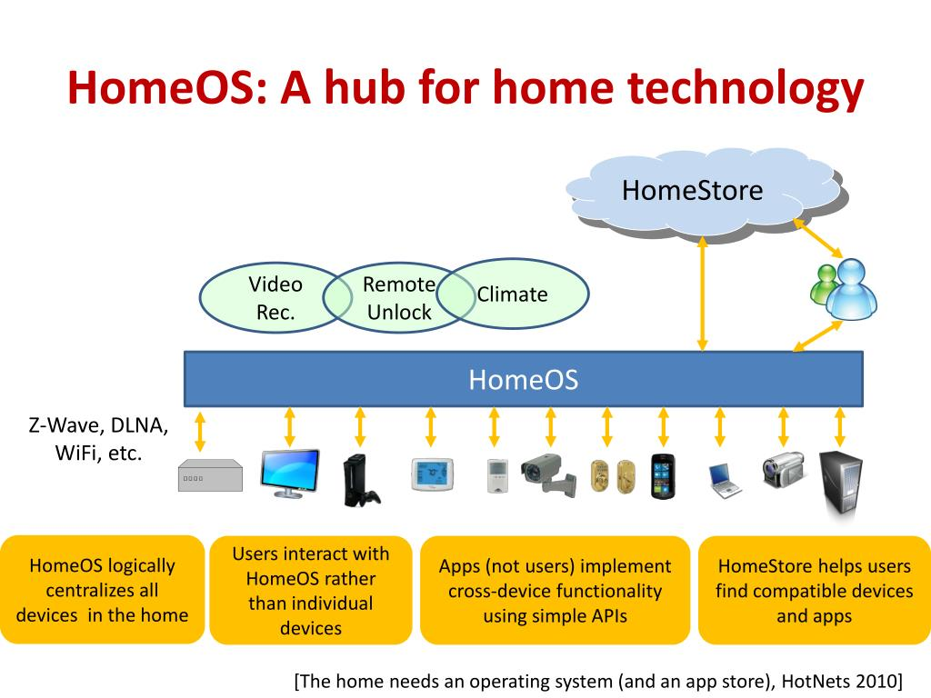 HomeOS: A hub for home technology