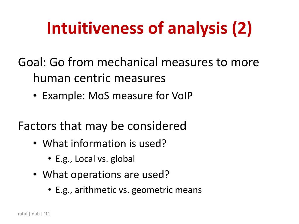 Intuitiveness of analysis (2)