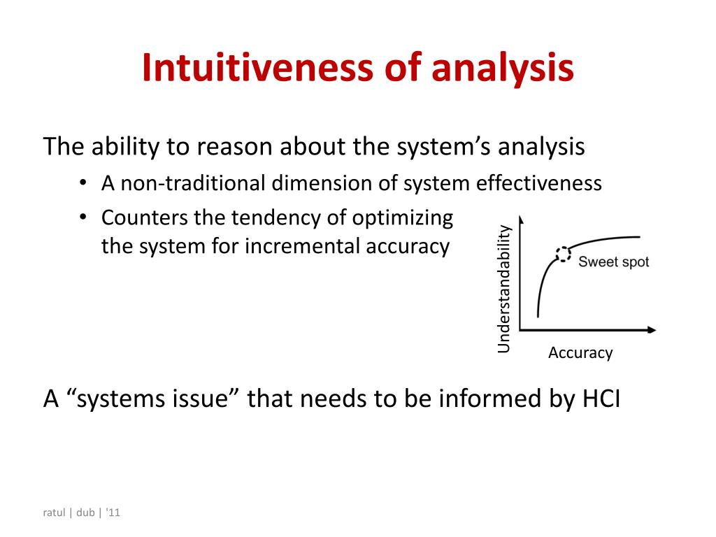Intuitiveness of analysis