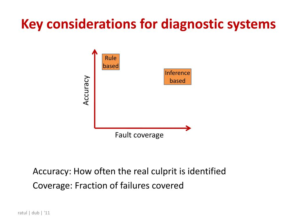 Key considerations for diagnostic systems
