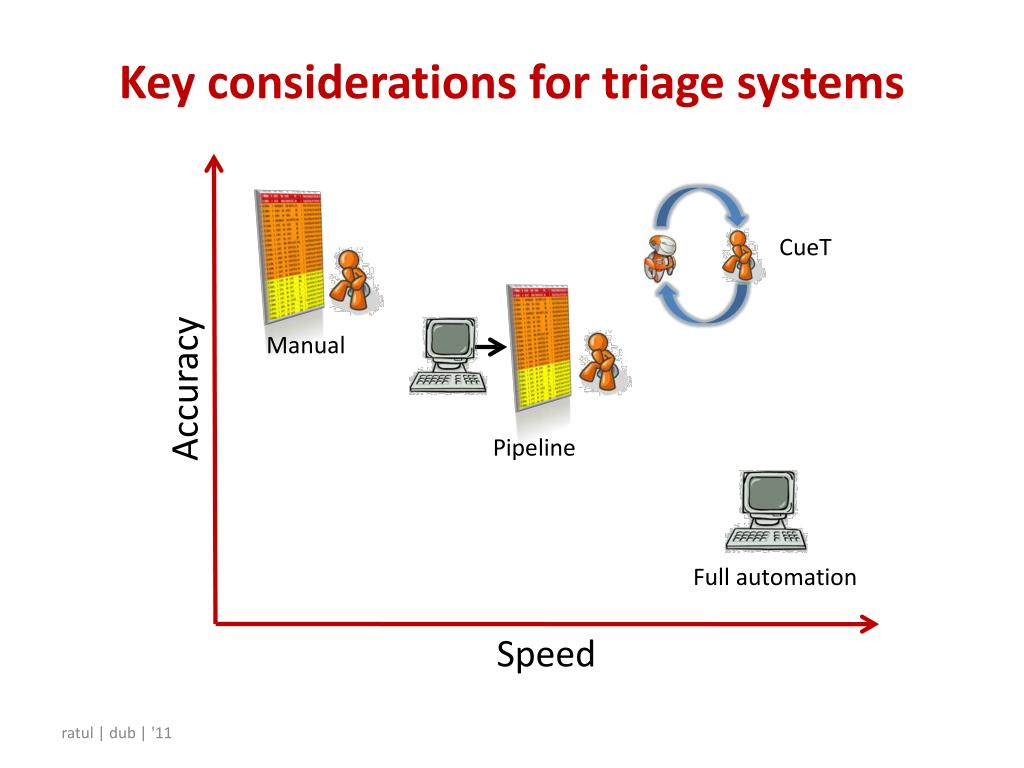 Key considerations for triage systems