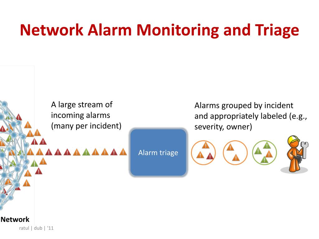 Network Alarm Monitoring and Triage