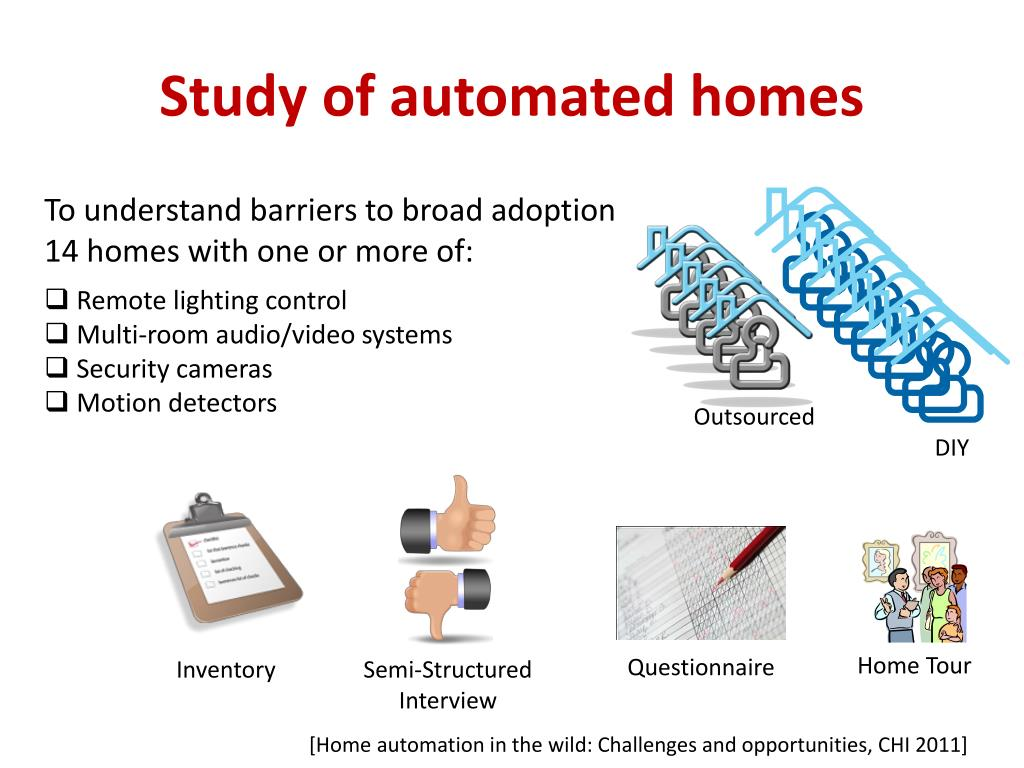 Study of automated homes