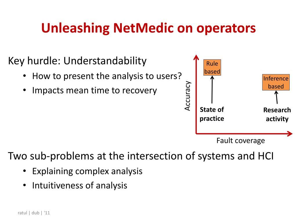 Unleashing NetMedic on operators