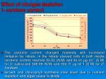 effect of nitrogen depletion i carotene content