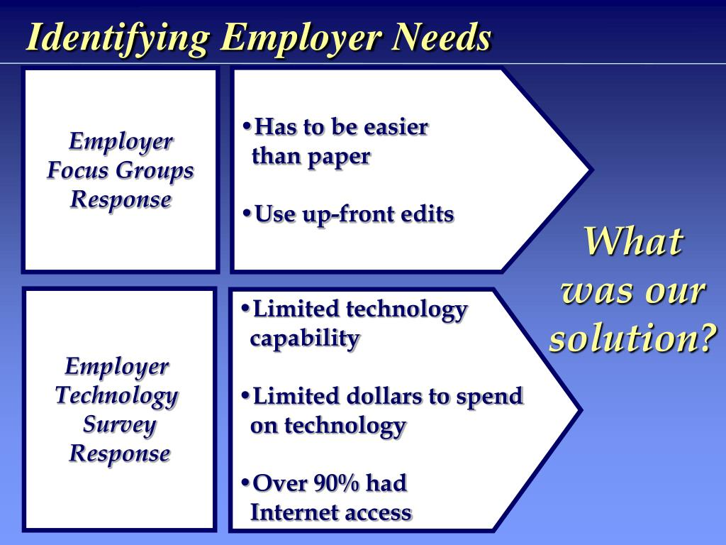 Identifying Employer Needs