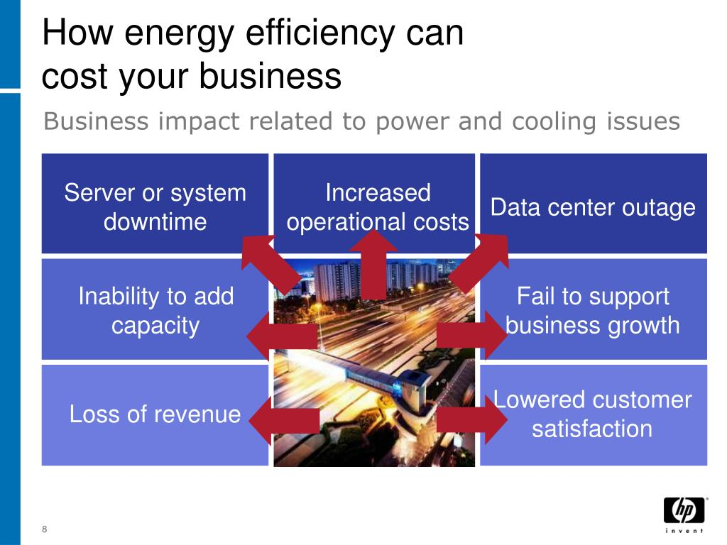 How energy efficiency can