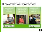 hp s approach to energy innovation