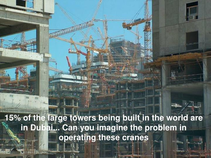 15% of the large towers being built in the world are in Dubai... Can you imagine the problem in operating these cranes