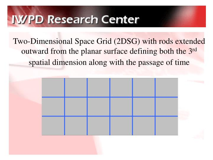 Two-Dimensional Space Grid (2DSG) with rods extended outward from the planar surface defining both the 3