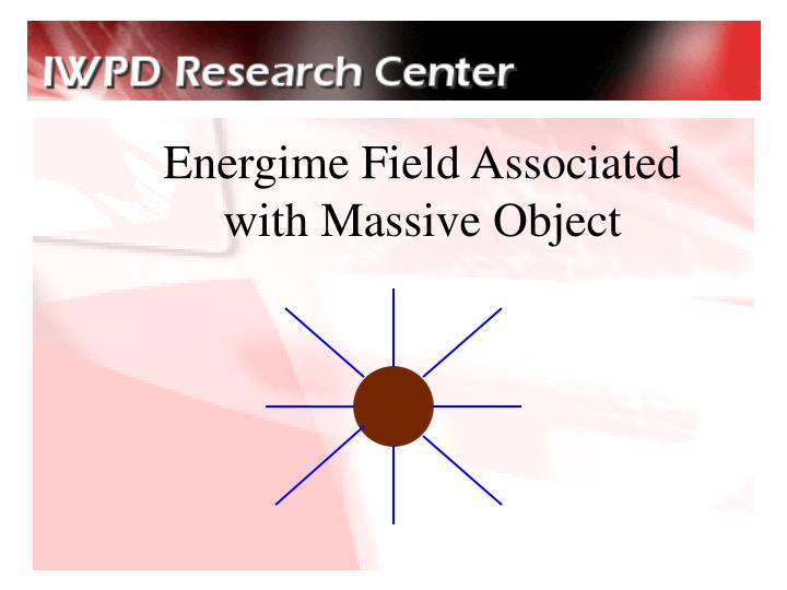 Energime Field Associated with Massive Object