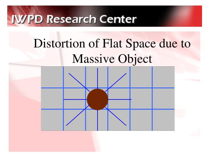 Distortion of Flat Space due to Massive Object
