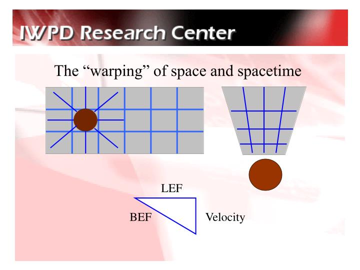 "The ""warping"" of space and spacetime"