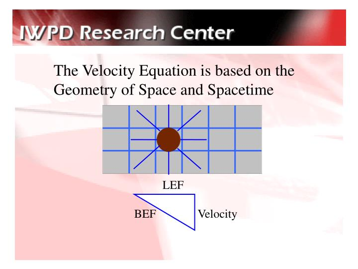 The Velocity Equation is based on the Geometry of Space and Spacetime