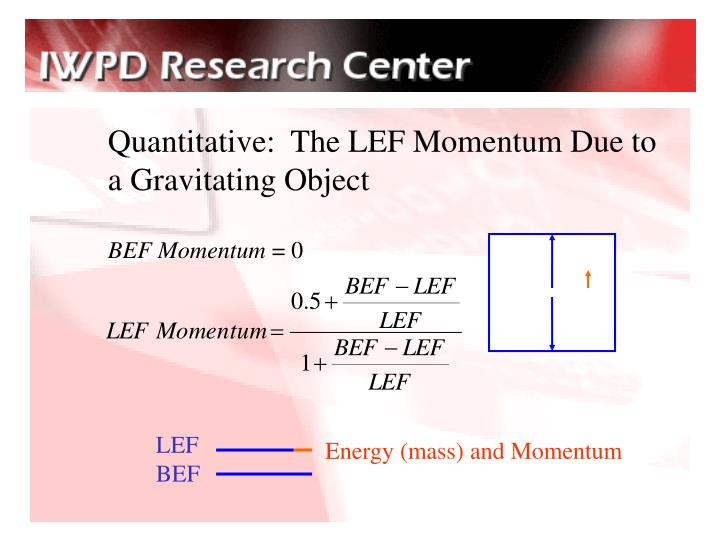 Quantitative:  The LEF Momentum Due to a Gravitating Object